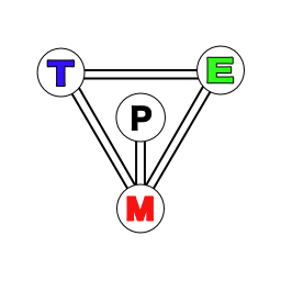 metatrotriangle_MP2